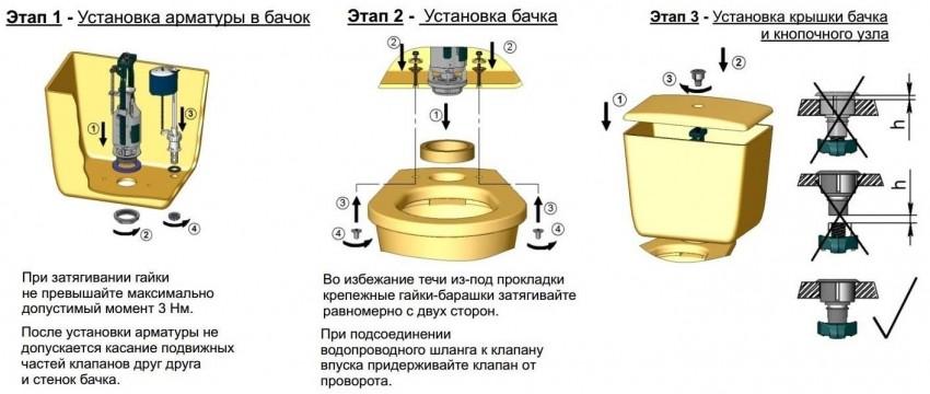 Арматура для унитаза - современные виды, способы подключения и особенности ремонта (105 фото)