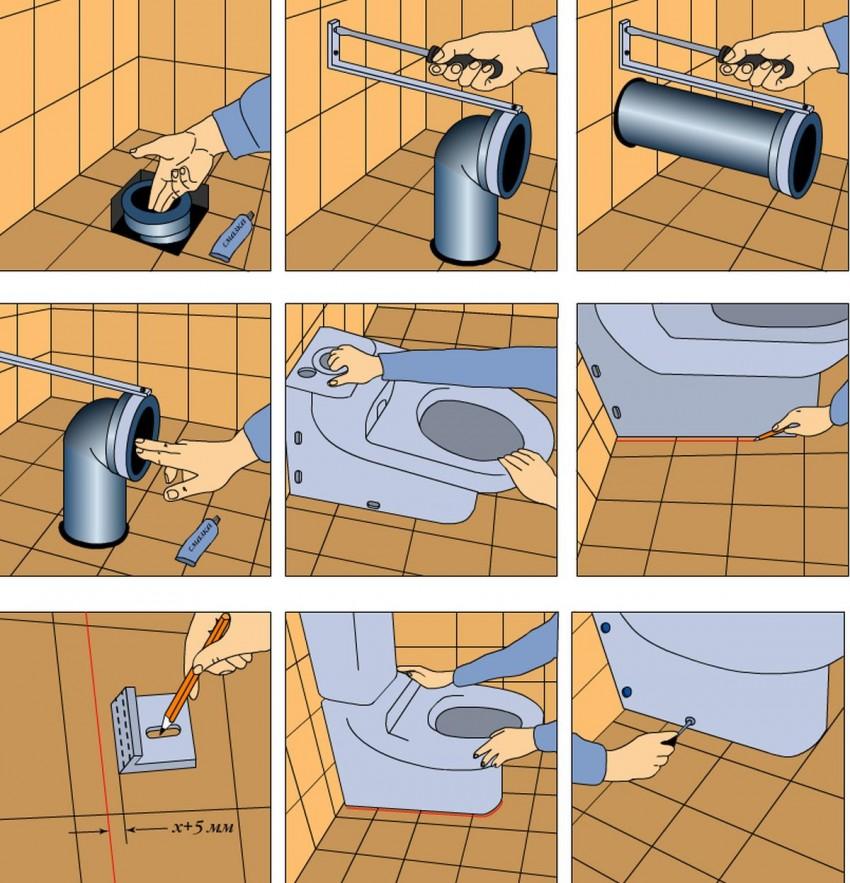 Установка унитаза - советы по выбору, подробная инструкция по монтажу и тонкости оформления